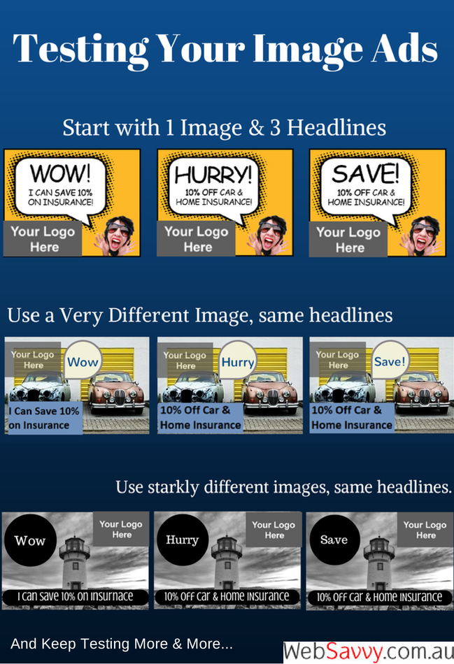 Testing Ad Images